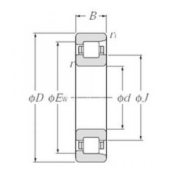90 mm x 190 mm x 43 mm  NTN NF318 Rolamentos cilíndricos